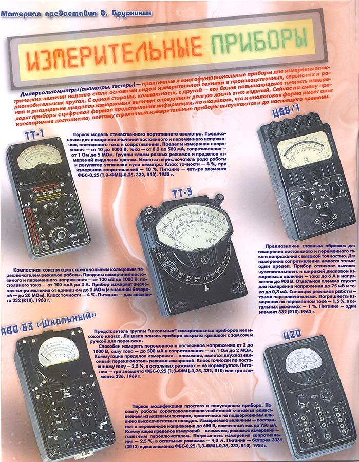Радио 10 2001 год