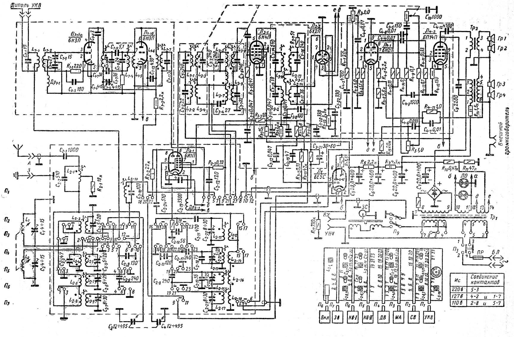 кантата м204 схема электрическая принципиальная стирке изделий